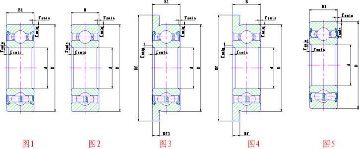 不锈钢法兰轴承结构图